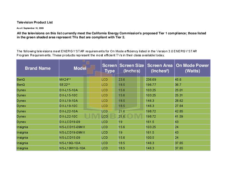 pdf for AOC TV L26W898 manual