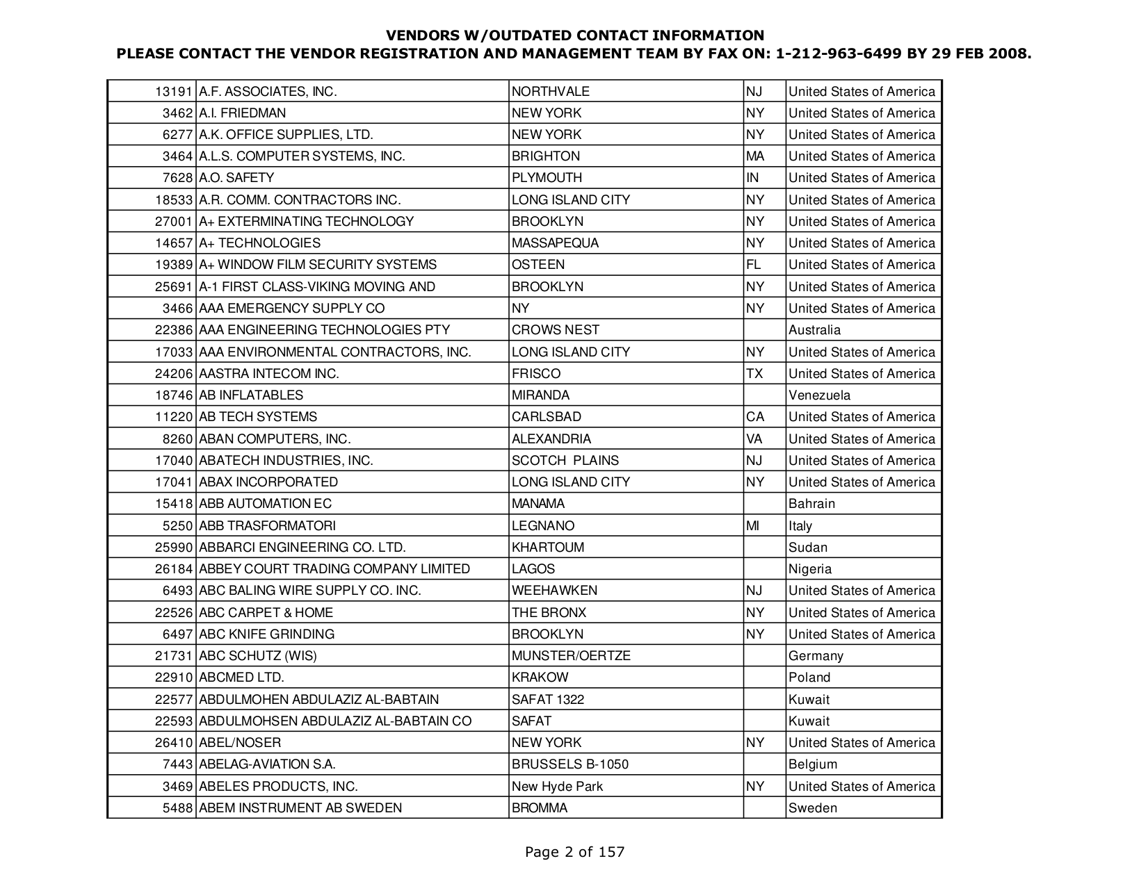 Nesco Microwave Jet Stream JS-3000T pdf page preview