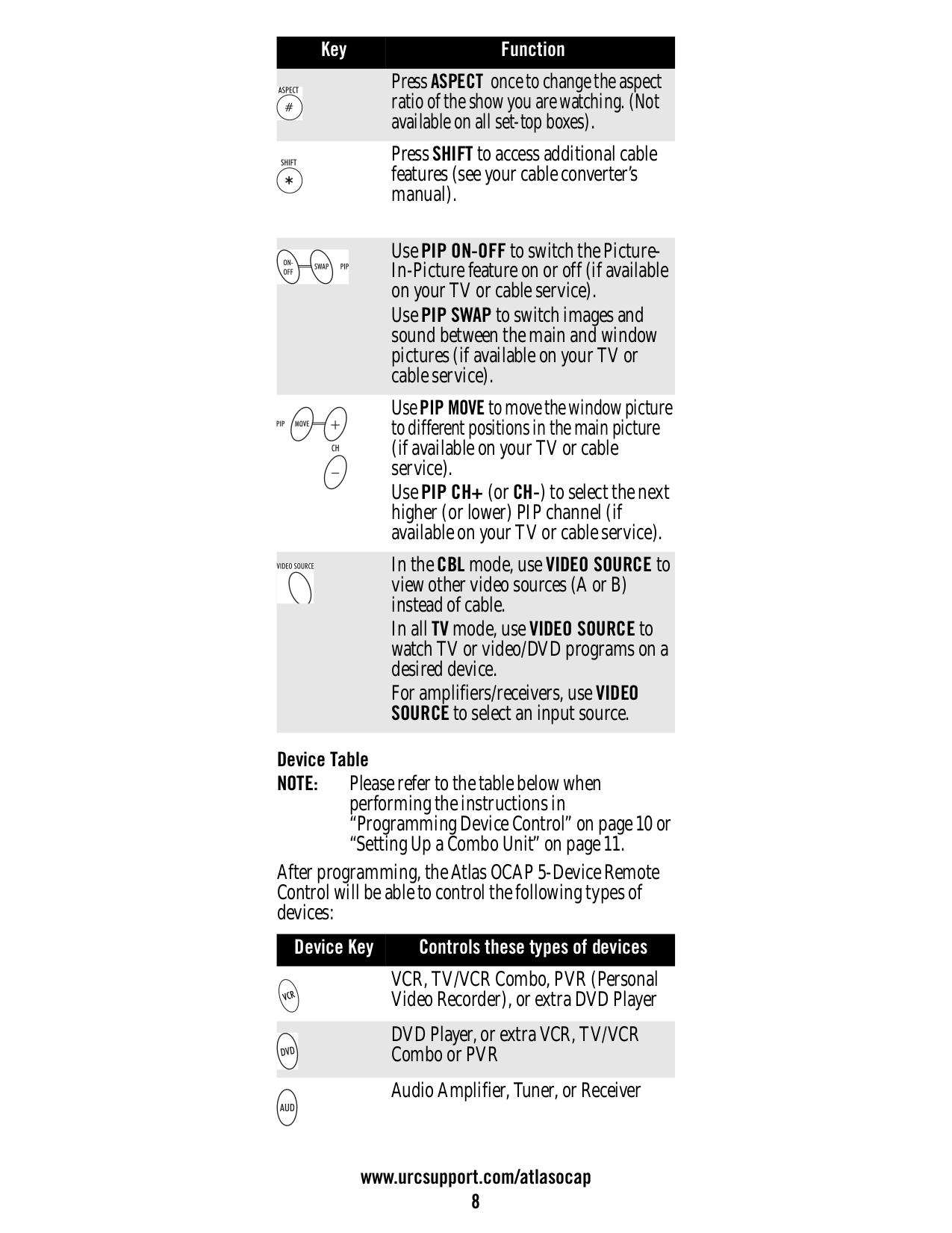 NAD Remote Control HTR-5 pdf page preview