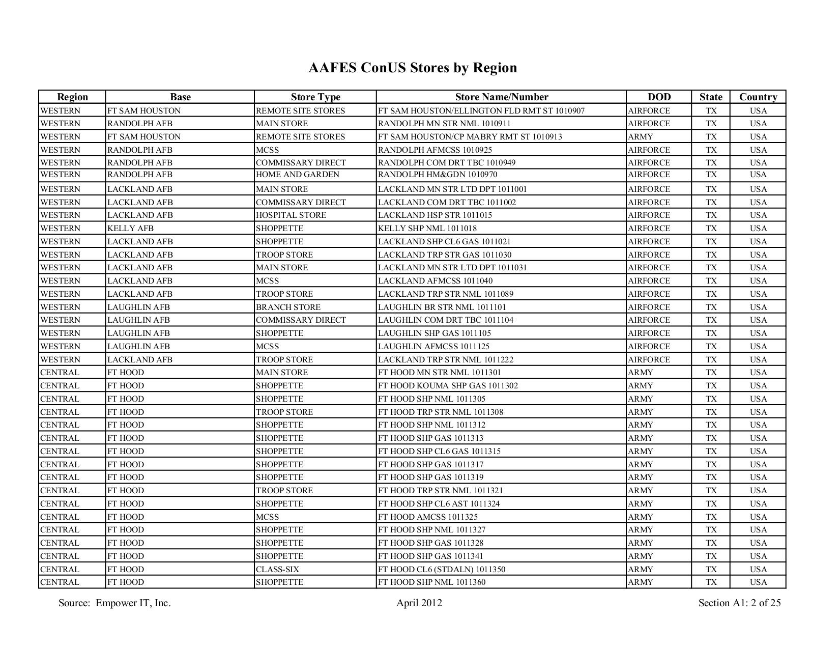 jWIN Digital Photo Frame JP-187 pdf page preview