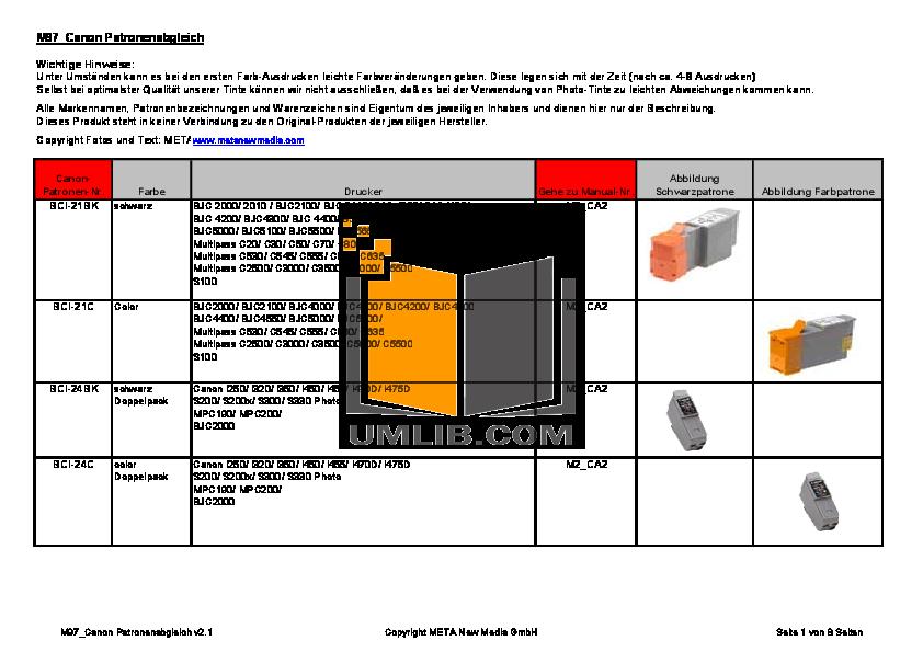 pdf for Canon Printer BJC-S820D manual