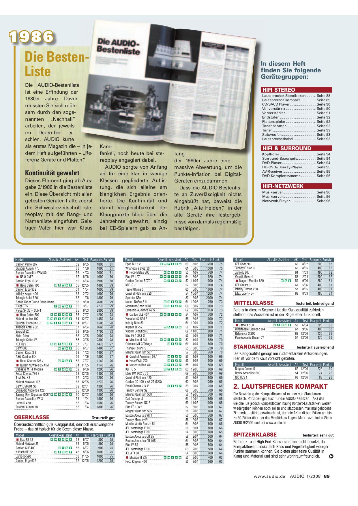 Wharfedale Speaker EVO2-8 pdf page preview