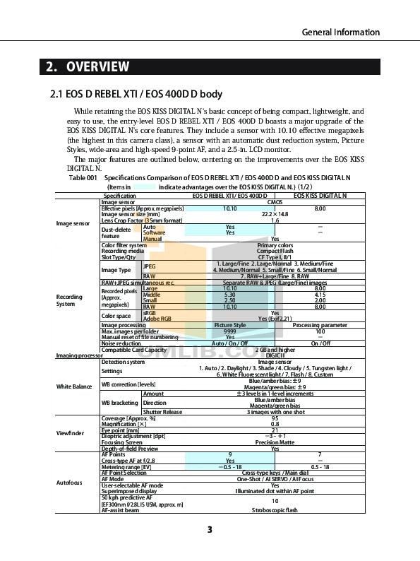 Canon 400d User Manual Pdf