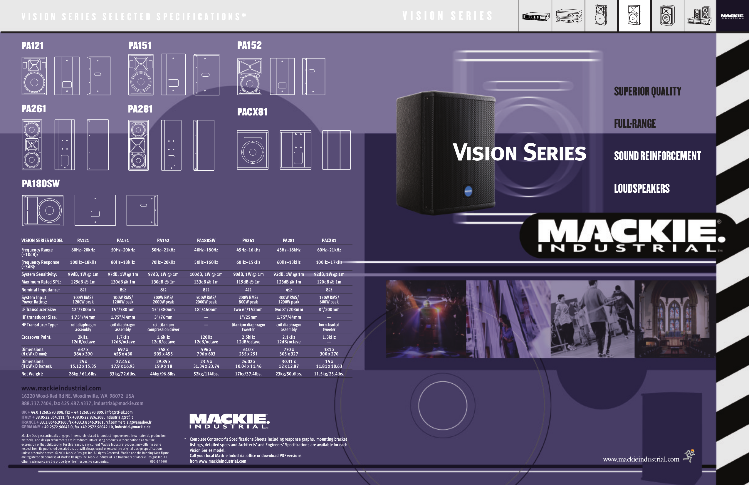 pdf for Mackie Speaker System Vision Series PACX81 manual