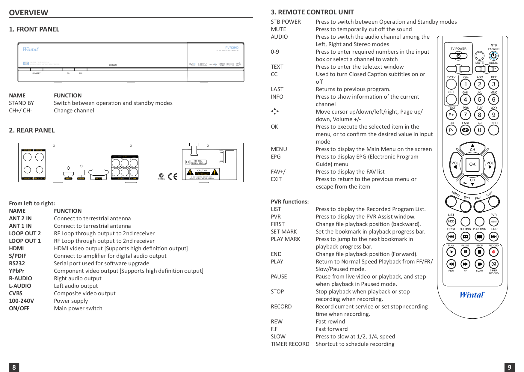 Wintal Other PVR2HD Video Recorders pdf page preview