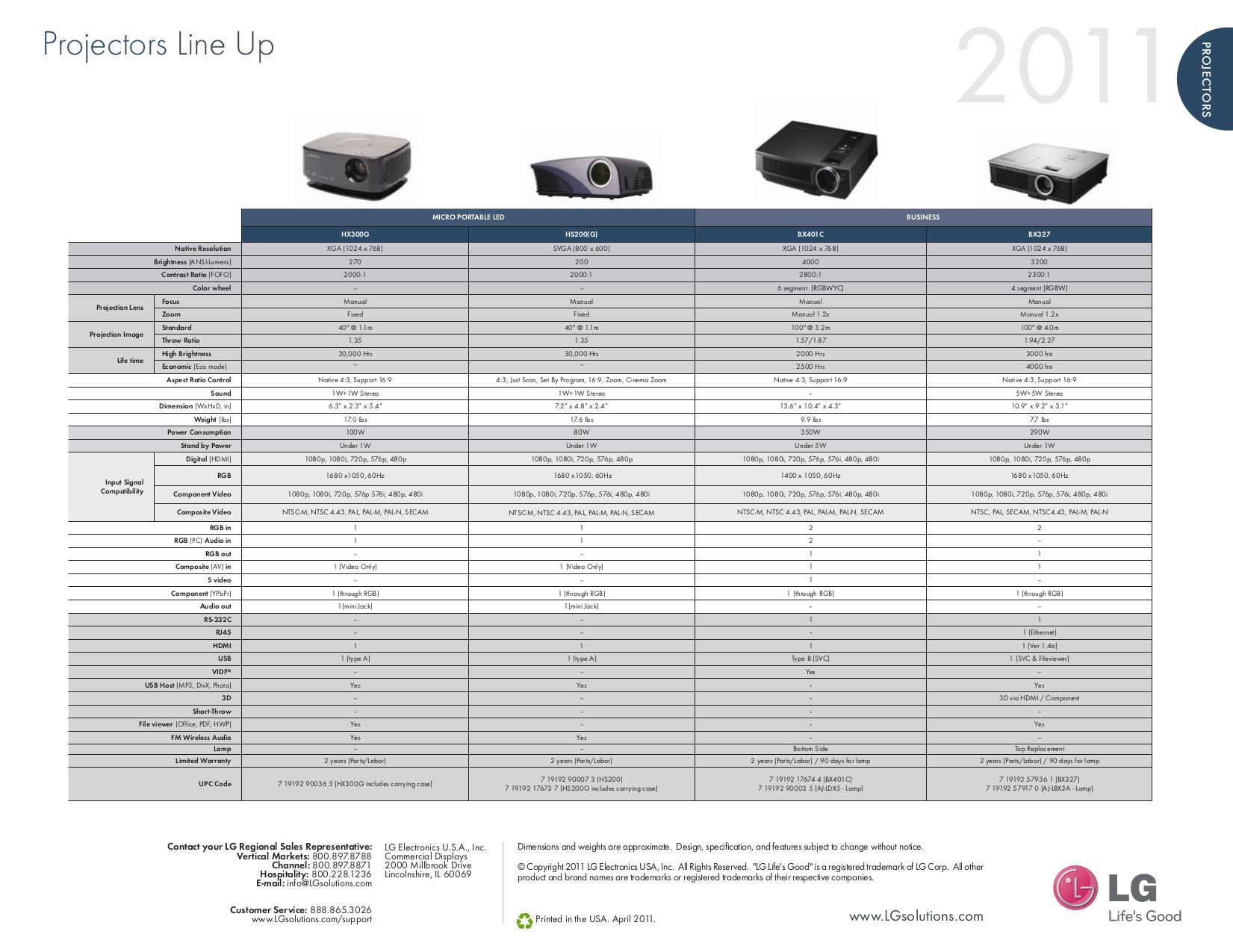 pdf for LG Projector BX503B manual