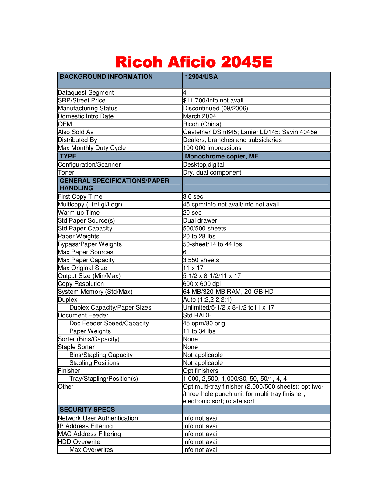 ricoh aficio sp c242sf user manual deutsch Array - free copier service  manual rh rdhalefi cf