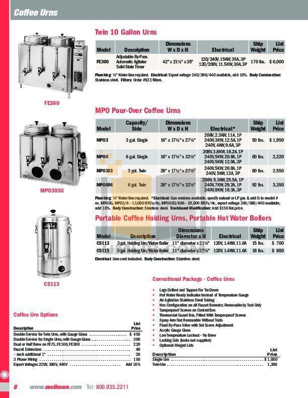 Cecilware Coffee Maker BC1E pdf page preview