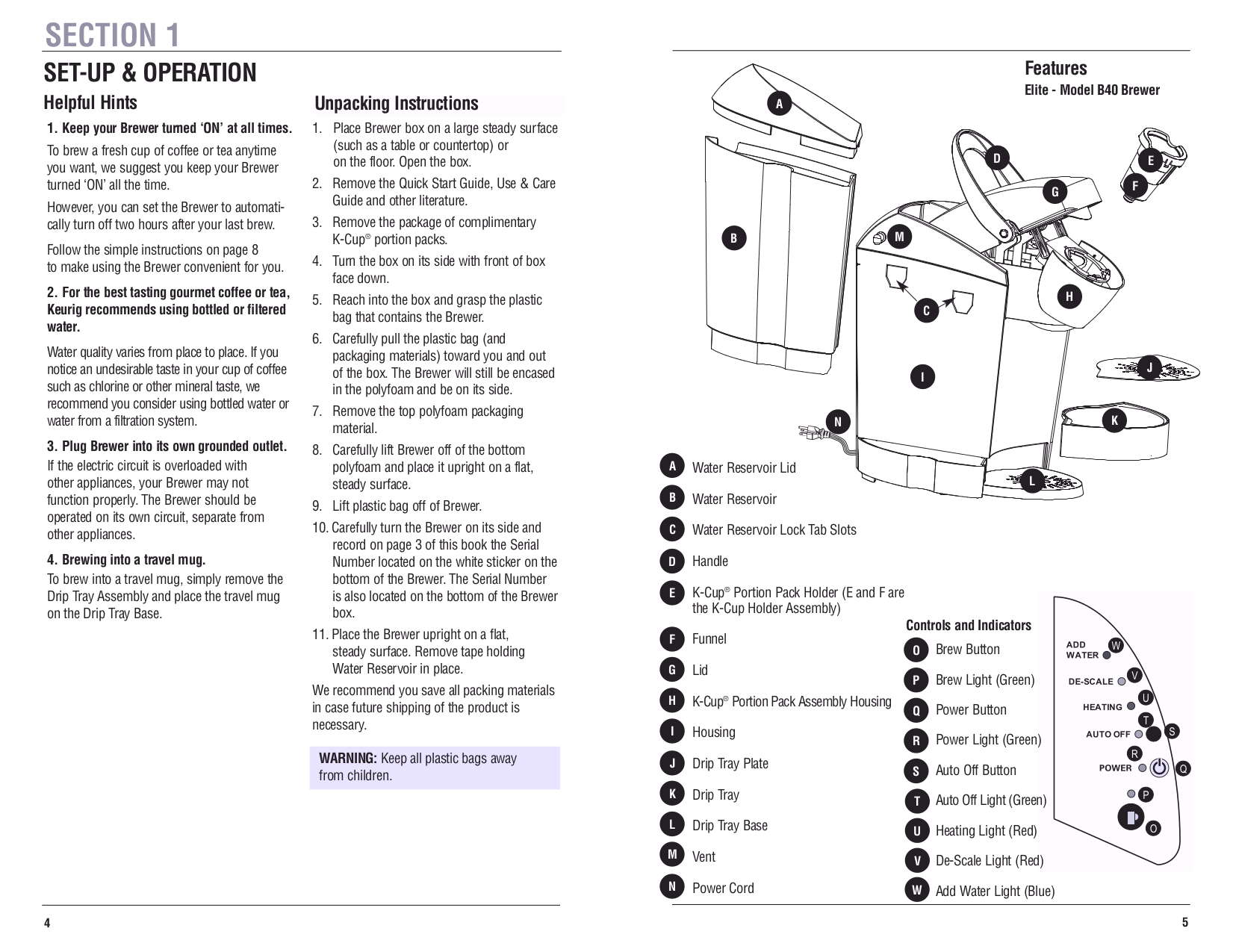 keurig b40 parts diagram schematic
