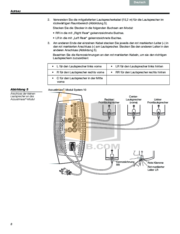 Awesome Bose Acoustimass 10 Wiring Diagram Photos - Electrical ...