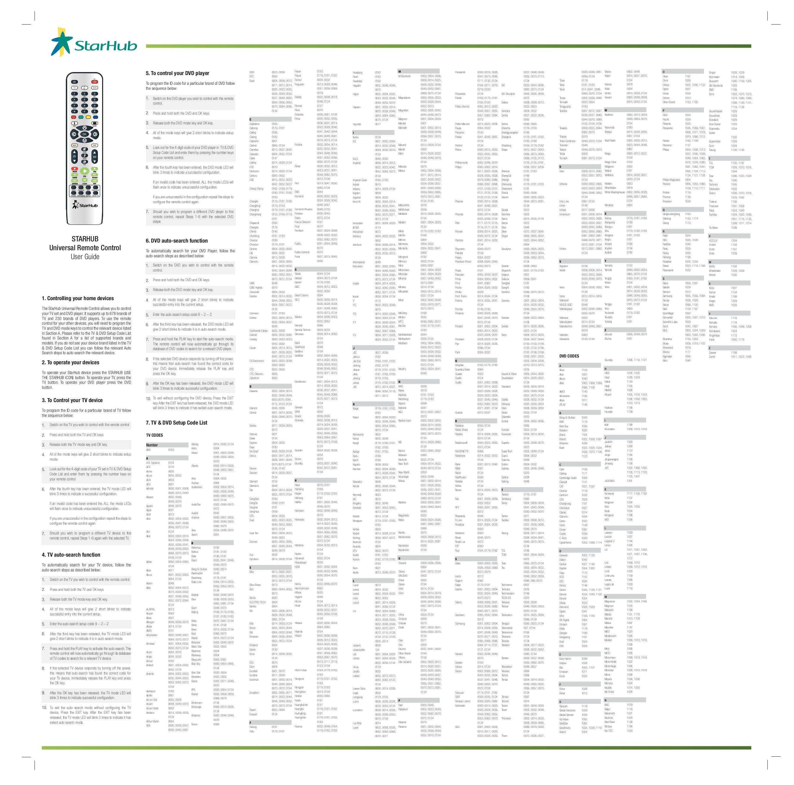 pdf for Wharfedale Speaker Diamond 9.0 manual