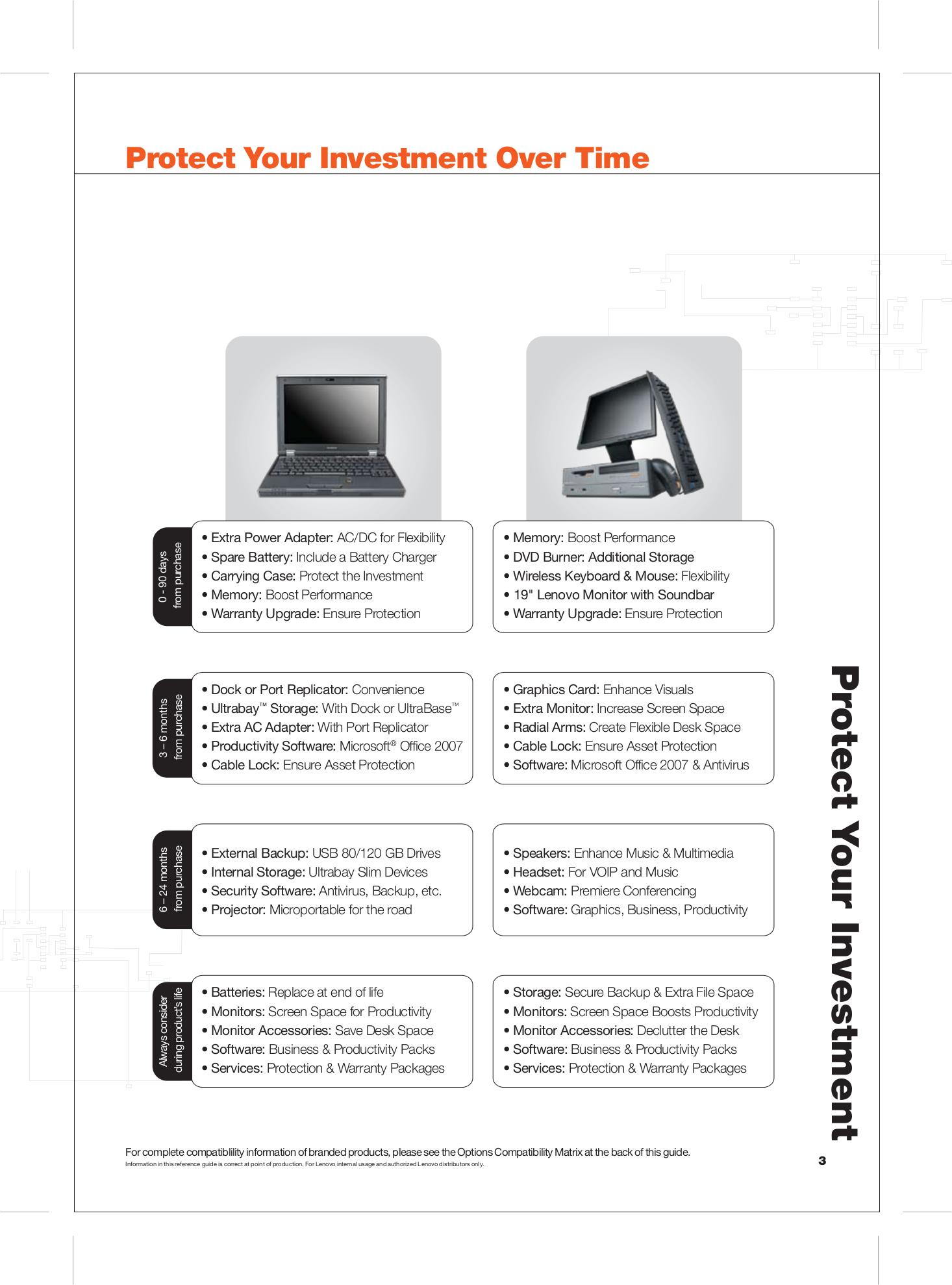 Lenovo Keyboard 73P5220 pdf page preview