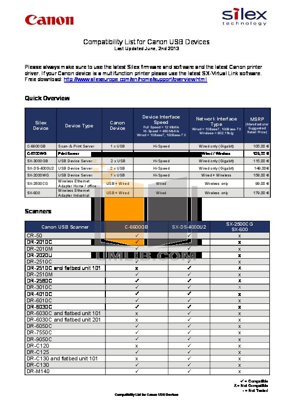 pdf for Canon Printer BJC-S530D manual