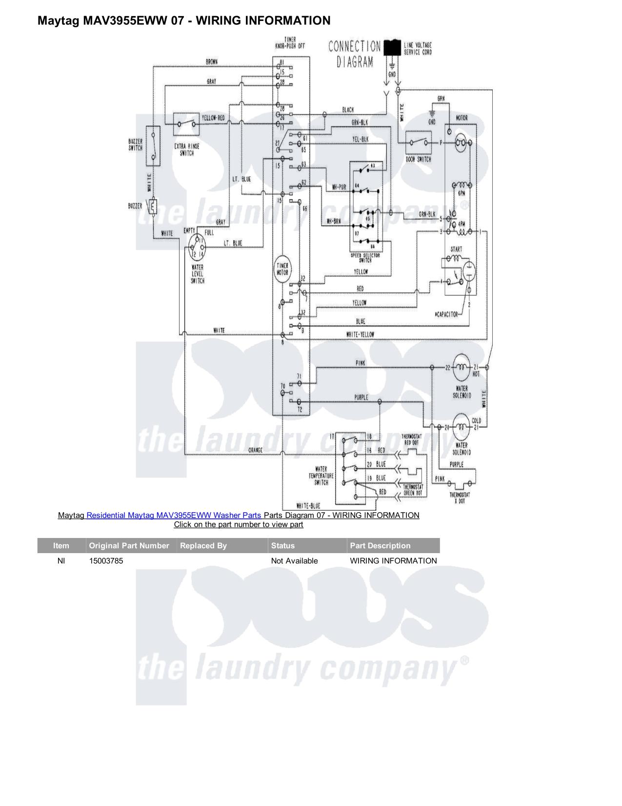 Maytag washer service manual Pdf on