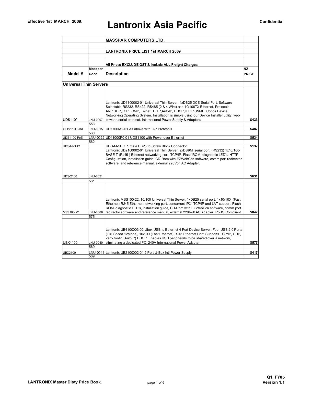 pdf for Lantronix Switch Xpress-Pro SW 94000 manual