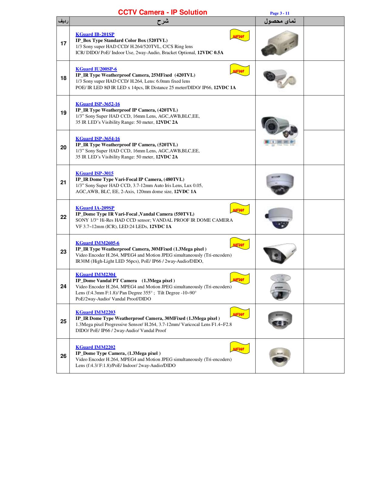 Kguard Security Camera CSN-3262-3B pdf page preview