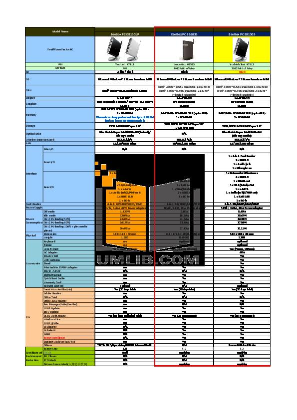pdf for Asus Desktop Eee Box EB1501 manual