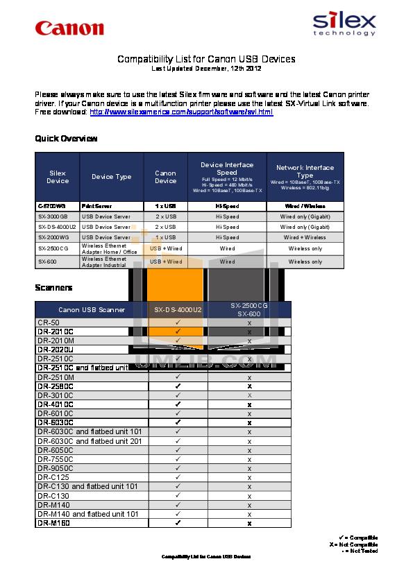 pdf for Canon Printer BJC-2100 manual