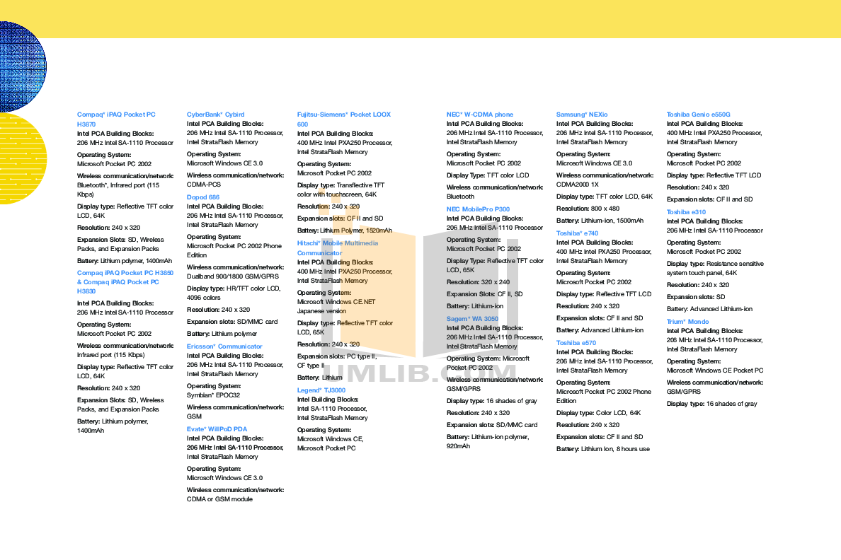 Asus PDA MyPal A600 pdf page preview