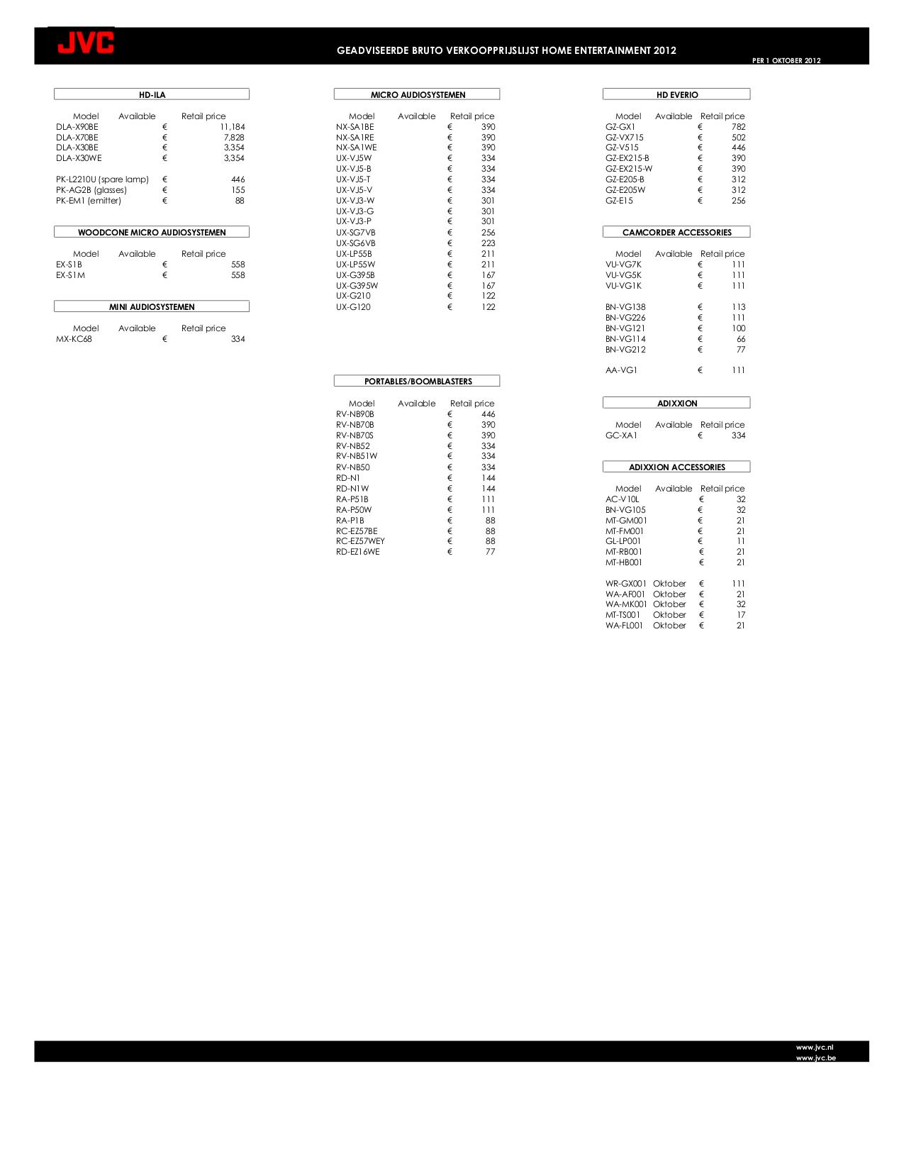 pdf for JVC Headphone HA-NC120 manual