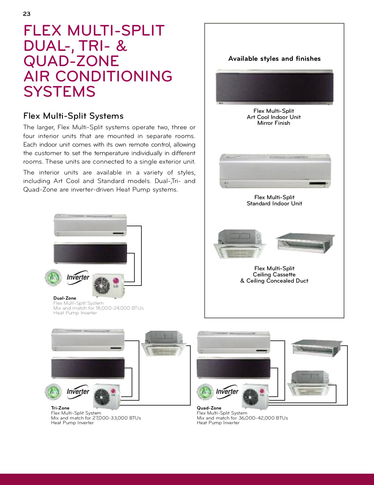 Installation manual lg air conditioner gold