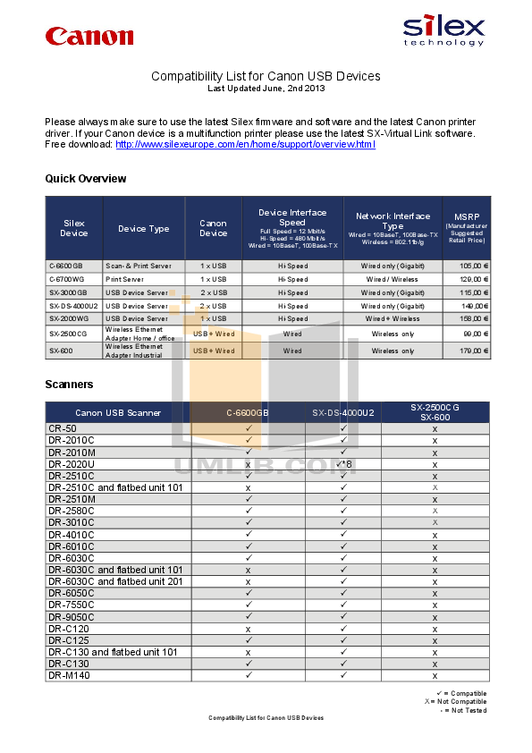 pdf for Canon Printer BJC-S630 manual