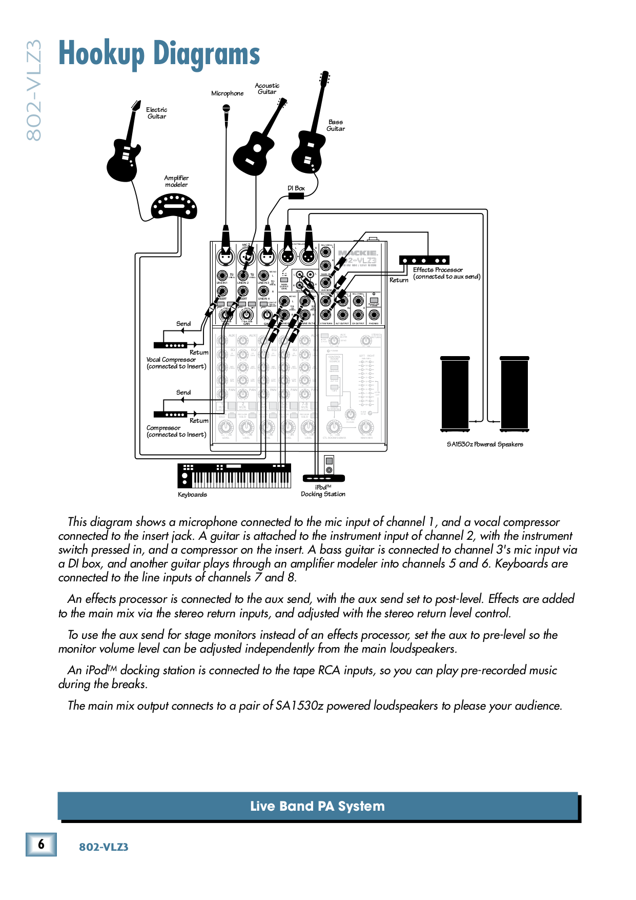 pdf for Mackie Speaker System PA121 manual