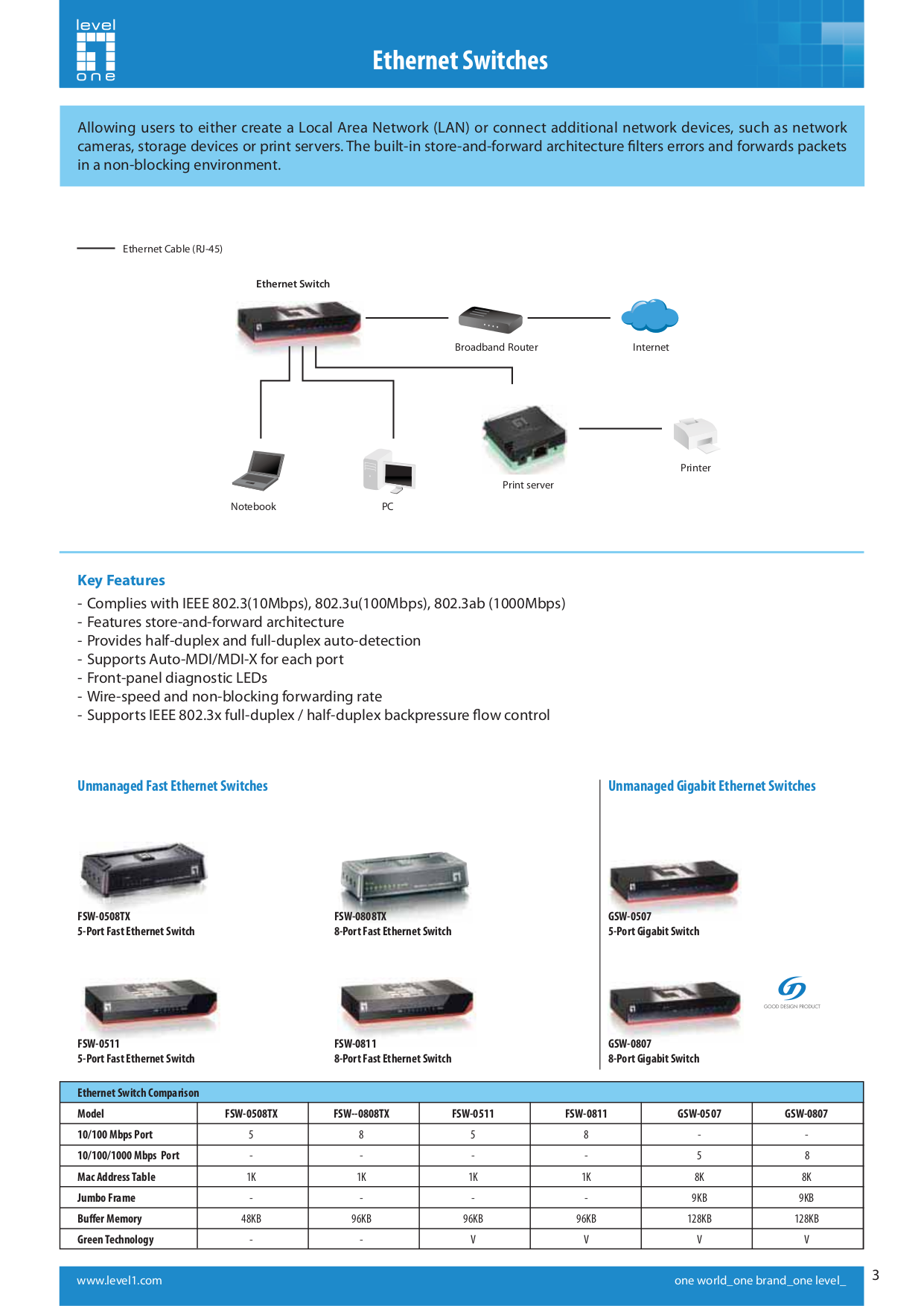 LevelOne Wireless Router WBR-6020 pdf page preview