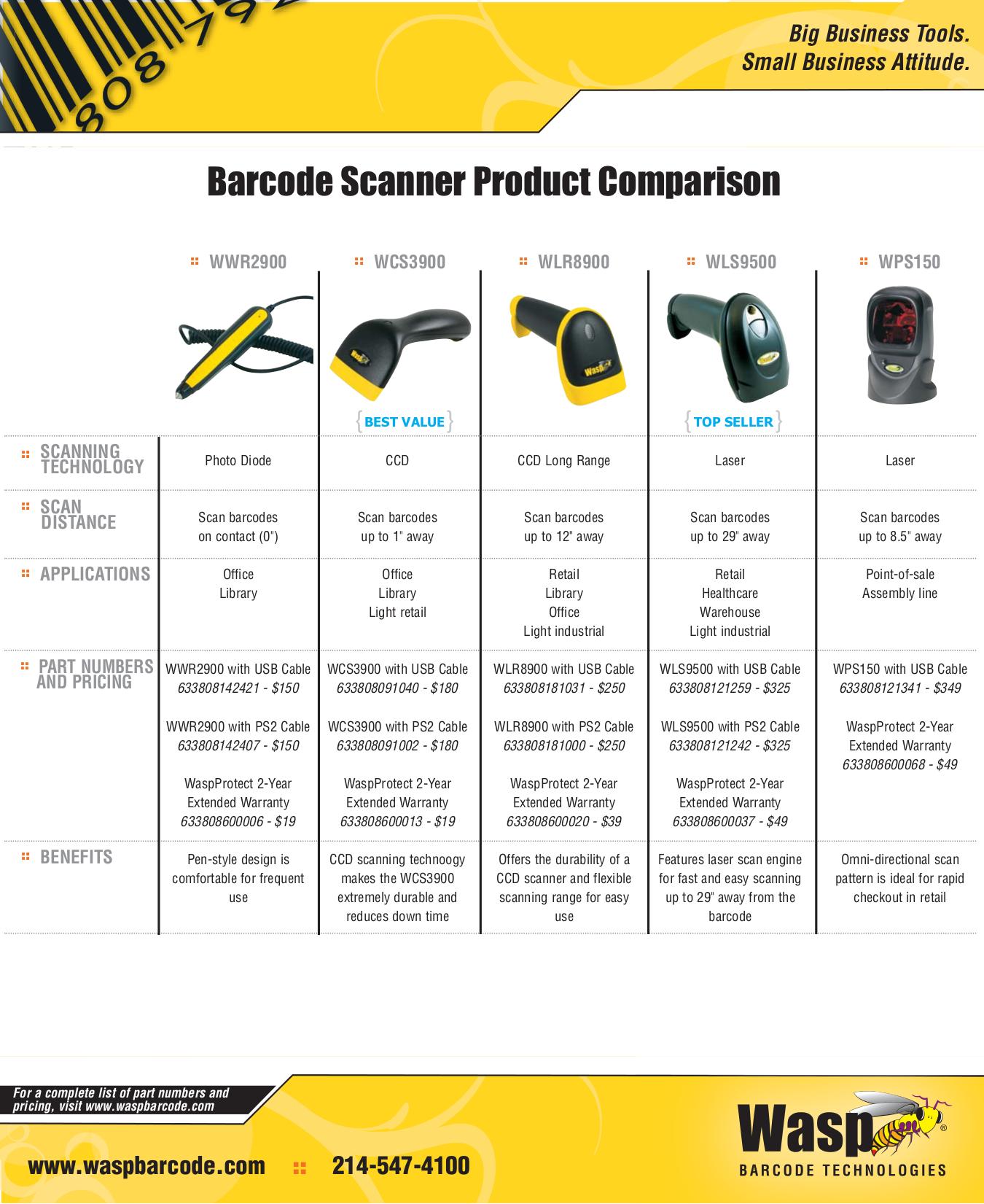 pdf for Wasp Scanner WLS8400ER manual