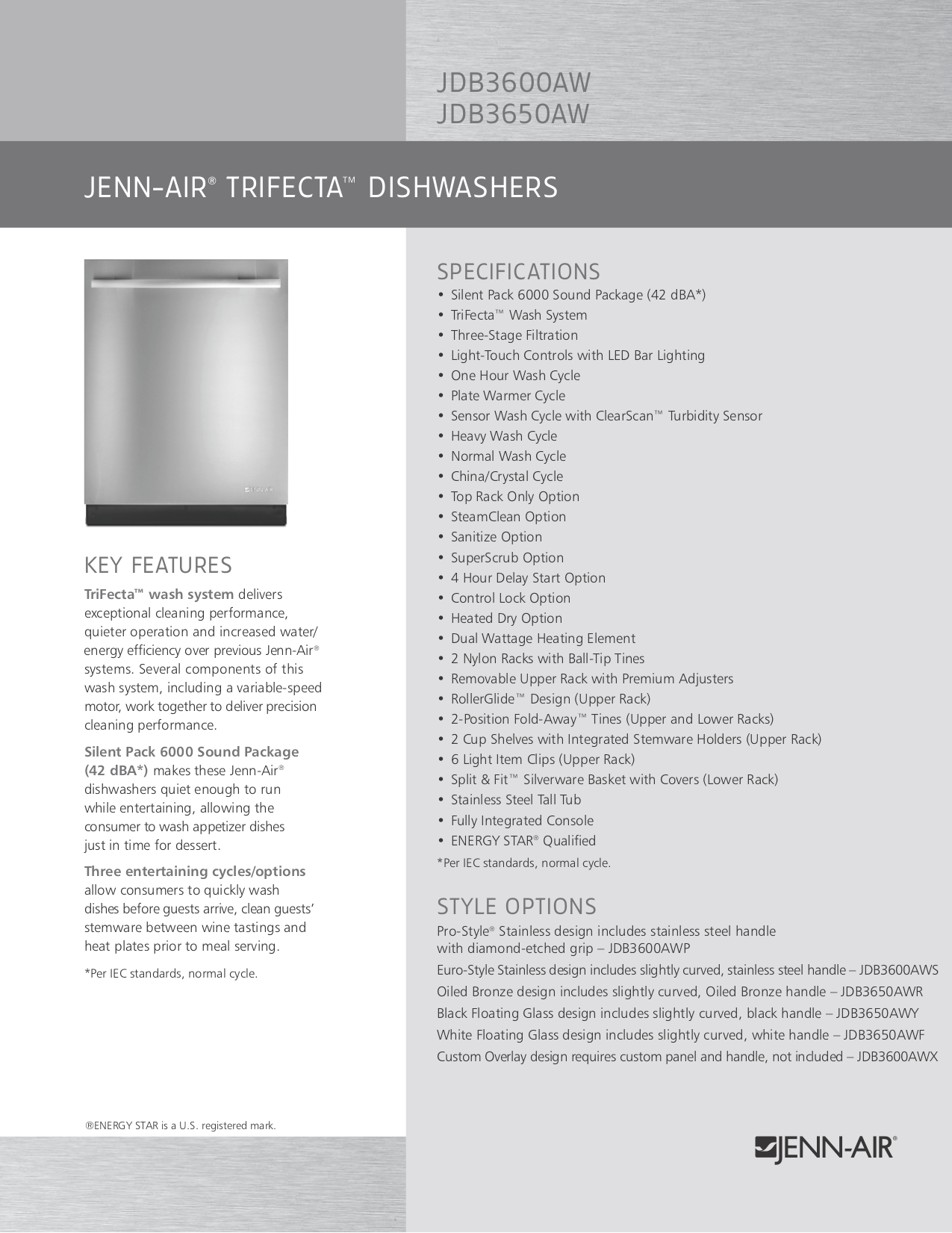 pdf for Jenn-Air Dishwasher TriFecta JDB3650AW manual