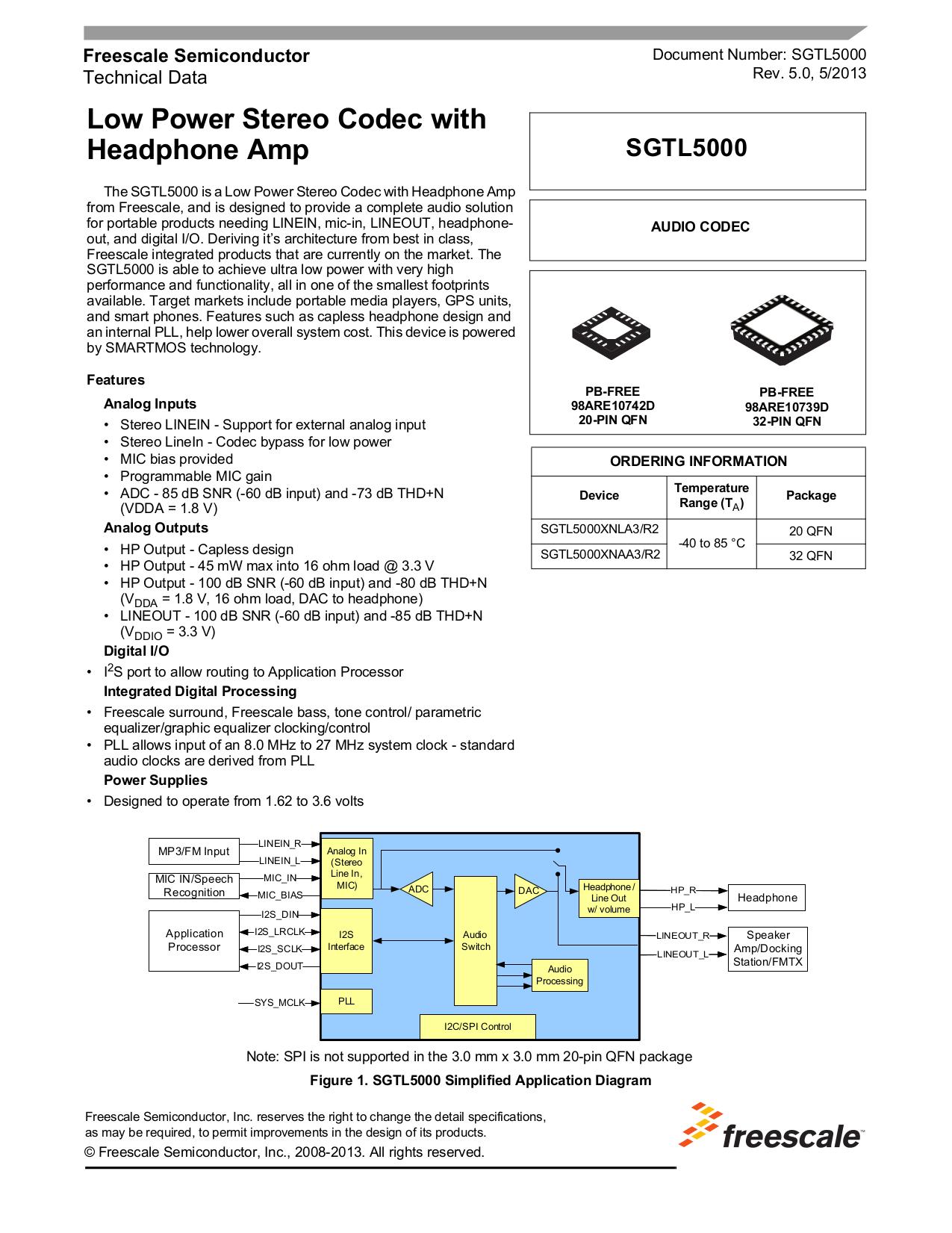 pdf for JVC Headphone HA-S360 manual