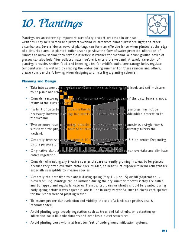 pdf for Acer Monitor AL1951 manual