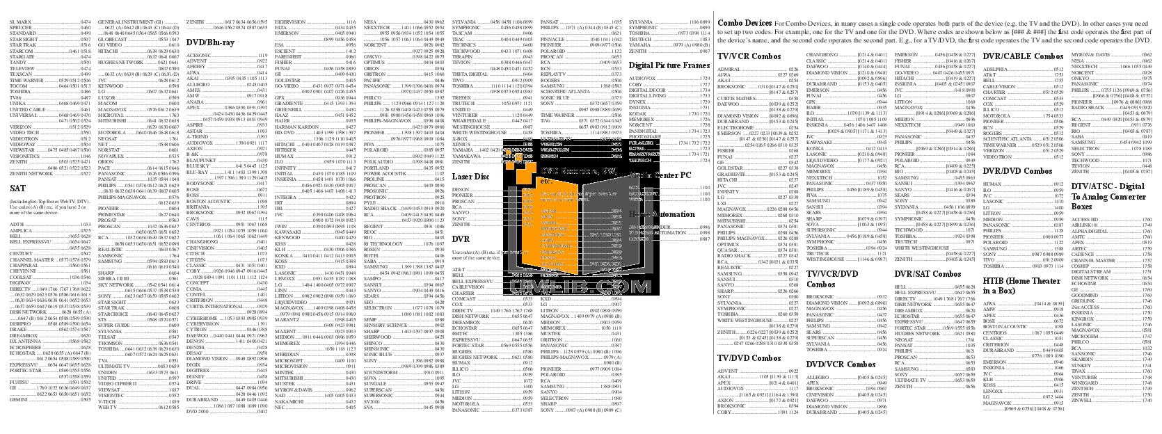 Ge 24930 manual