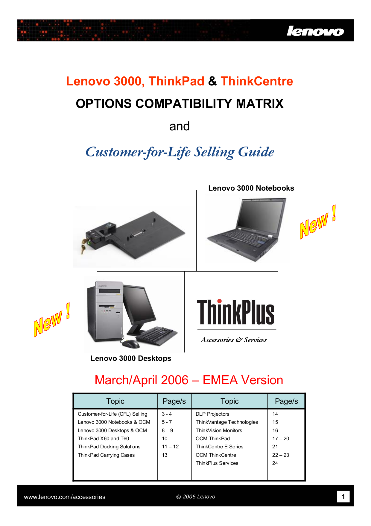 pdf for Lenovo Projector ThinkVision C400 manual