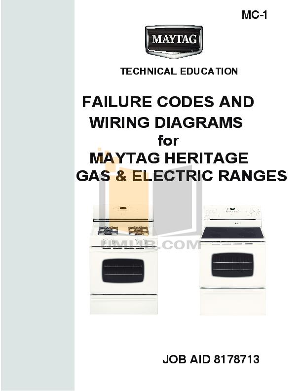pdf for Amana Oven AEW4530DDW manual