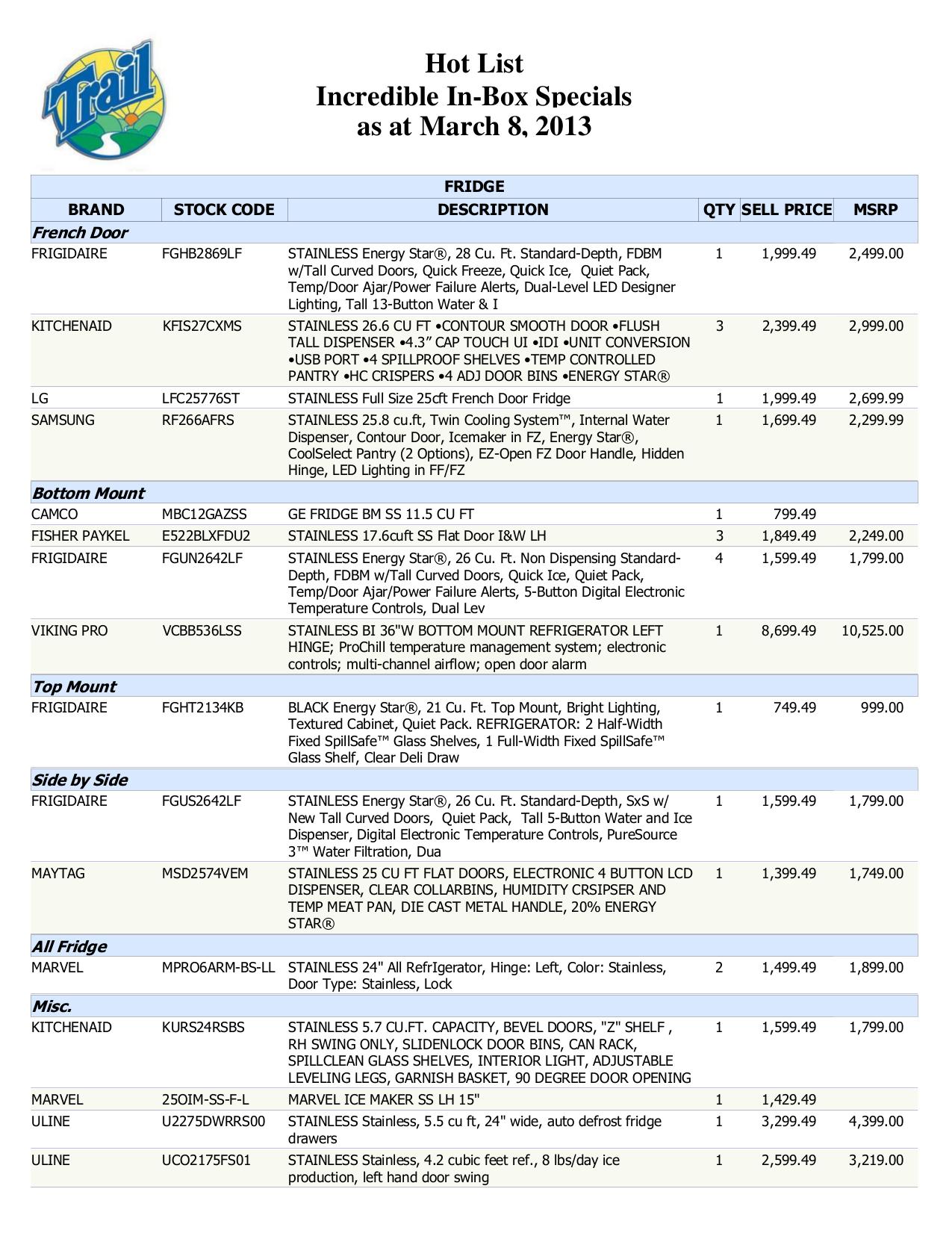 pdf for Lindhaus Vacuum PB 14 manual