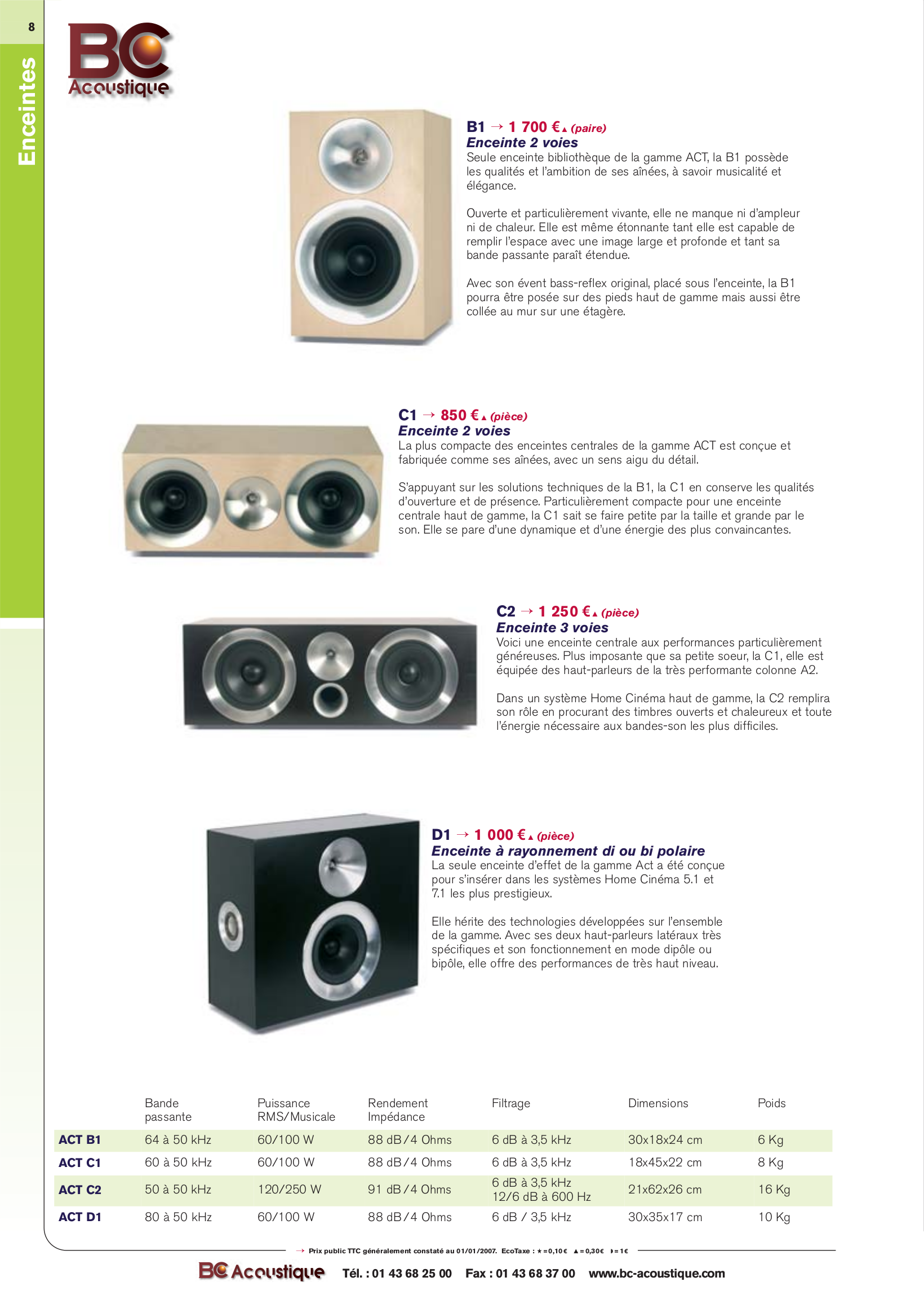 PSB Speaker System CustomSound CW180R pdf page preview