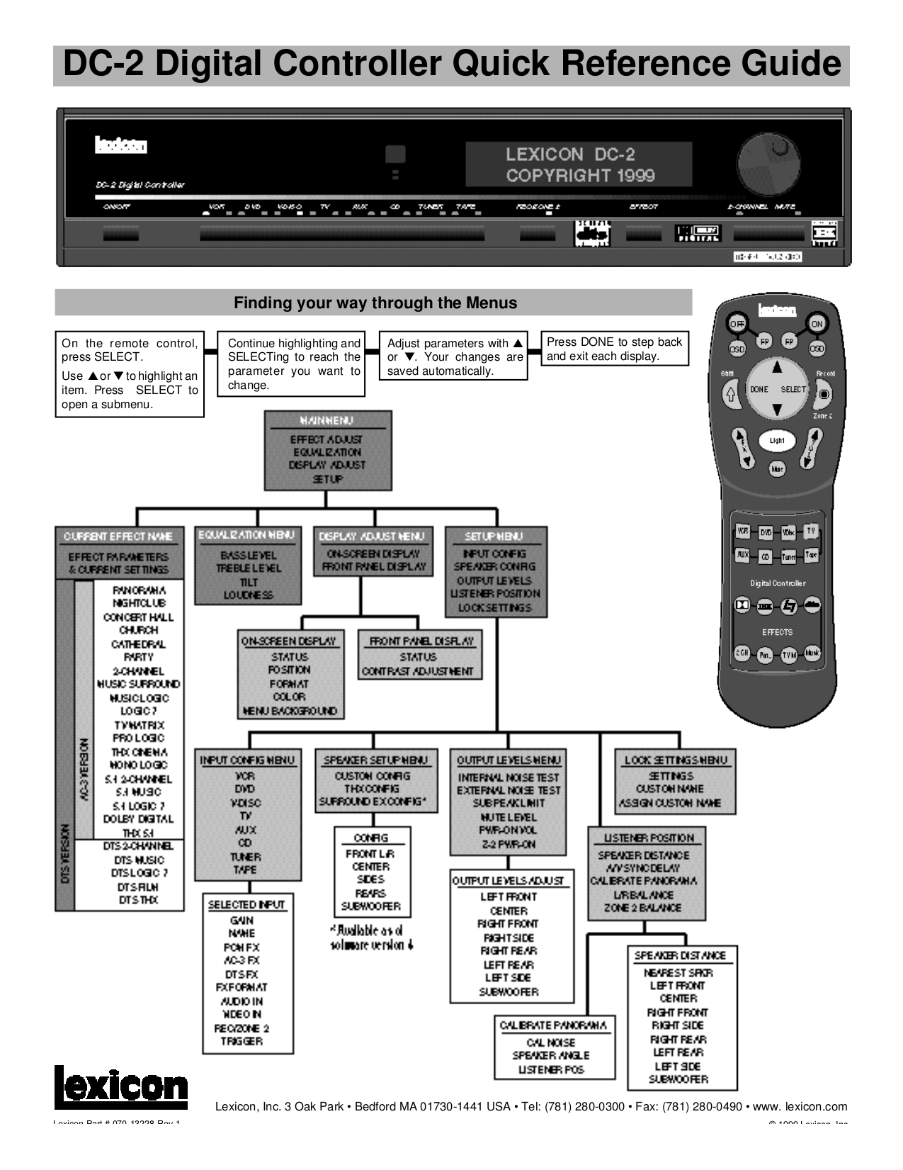 pdf for Lexicon Receiver DC-2 manual