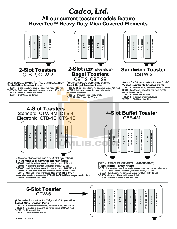 pdf for Cadco Other CTS-4 Toasters manual