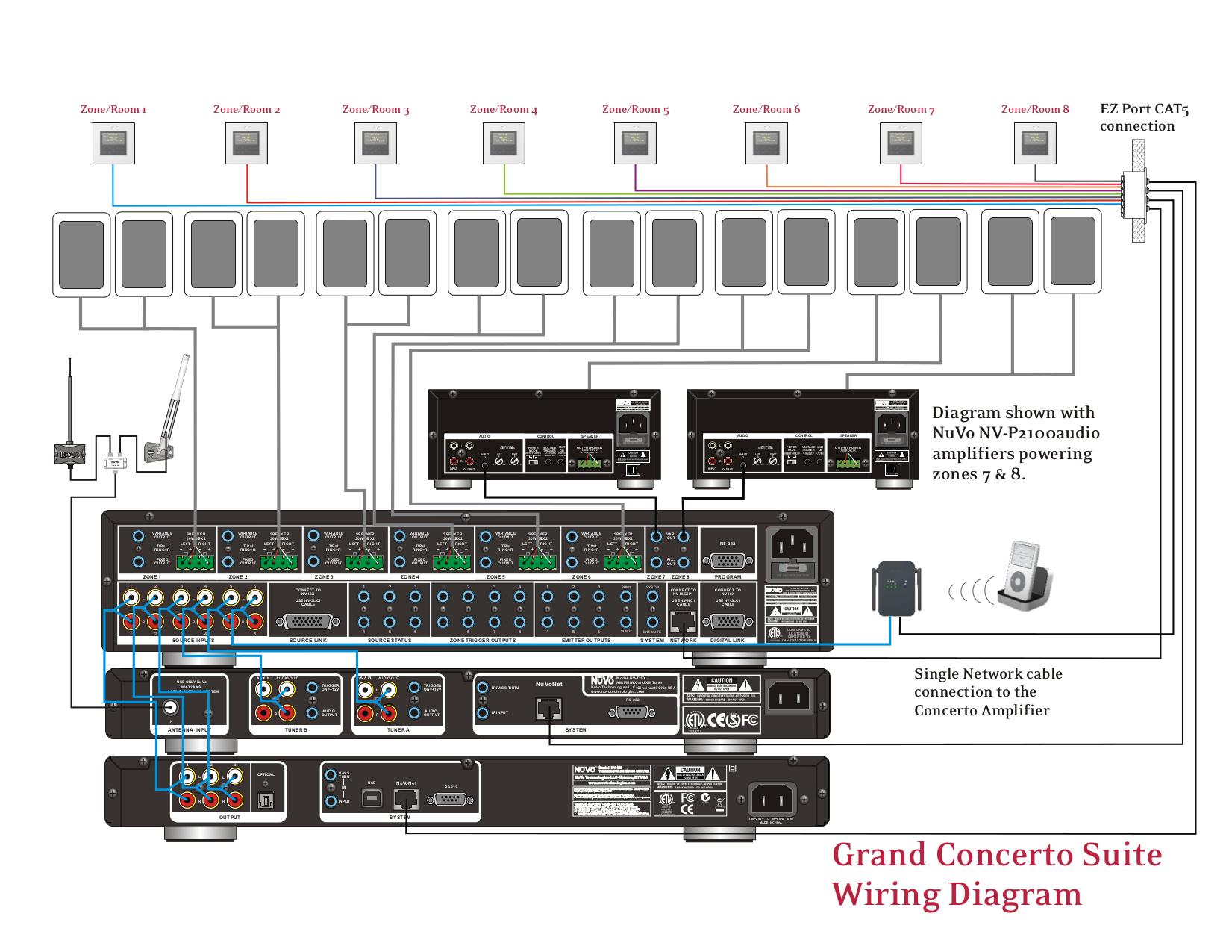 pdf for Nuvo Amp NV-P2100 manual