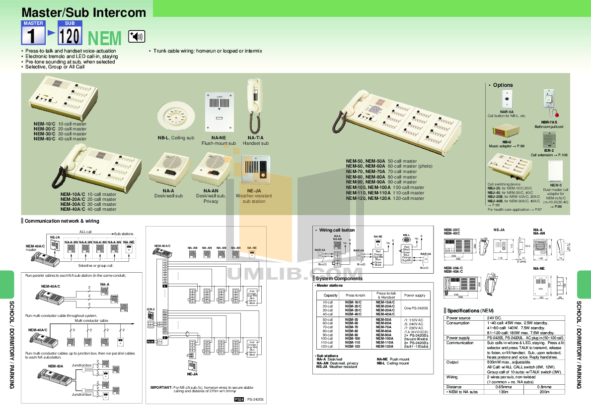 Aiphone Na Ne Wiring Diagram 28 Images Download Free Pdf For A Intercoms Other Manual