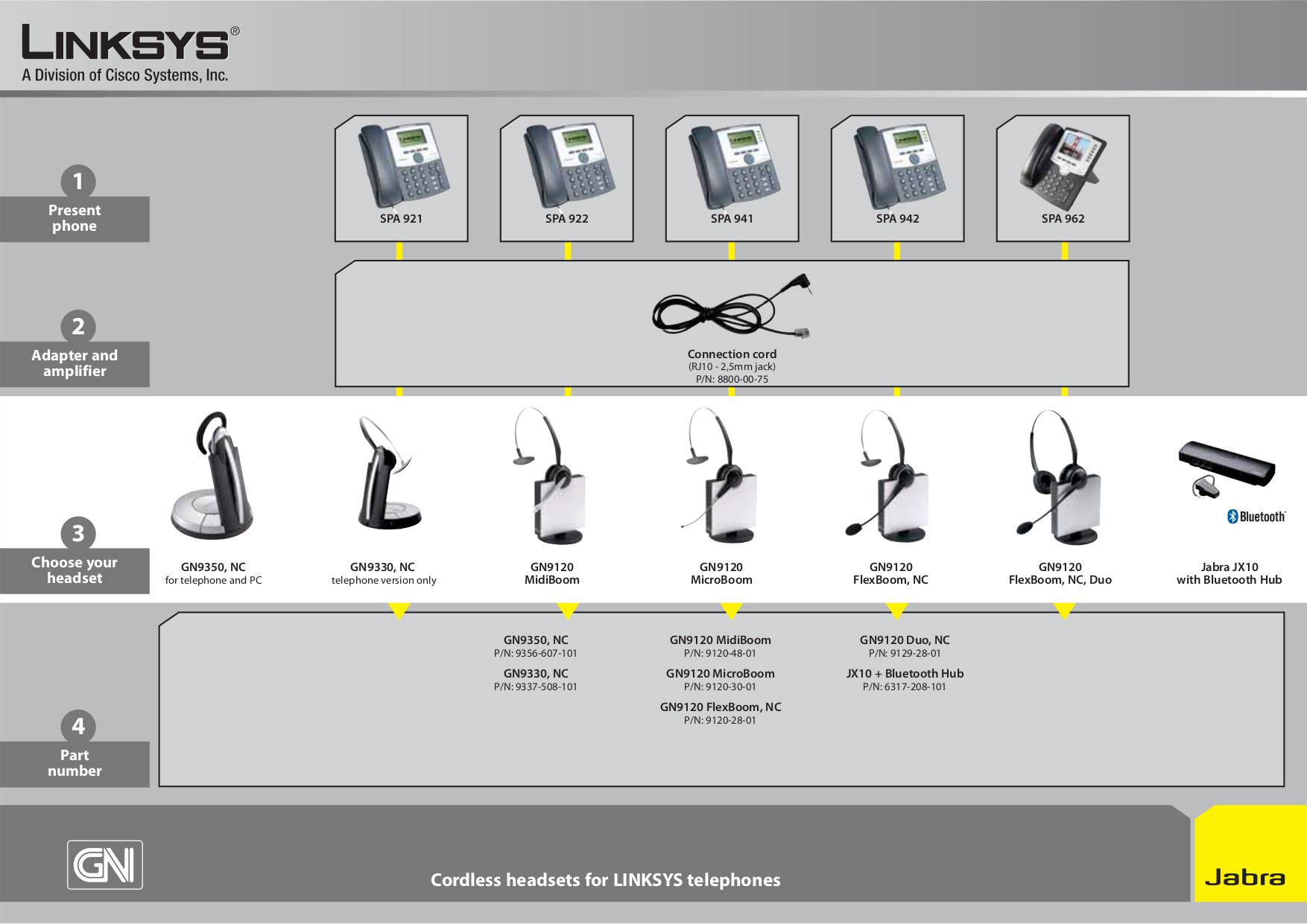 pdf for Linksys Telephone CIT300 manual