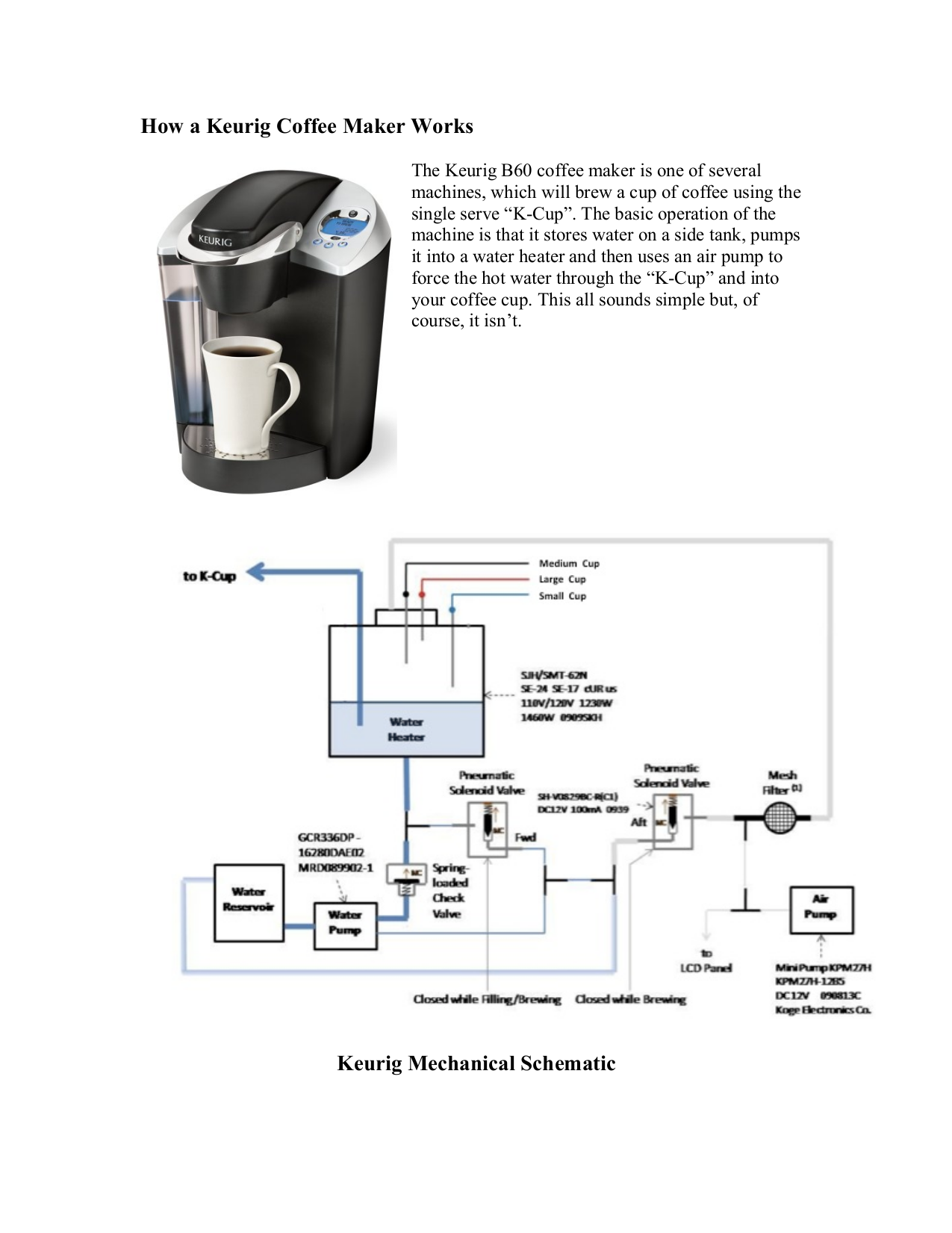 Bunn Coffee Maker Repair Manual Vp 17 Wiring Diagram