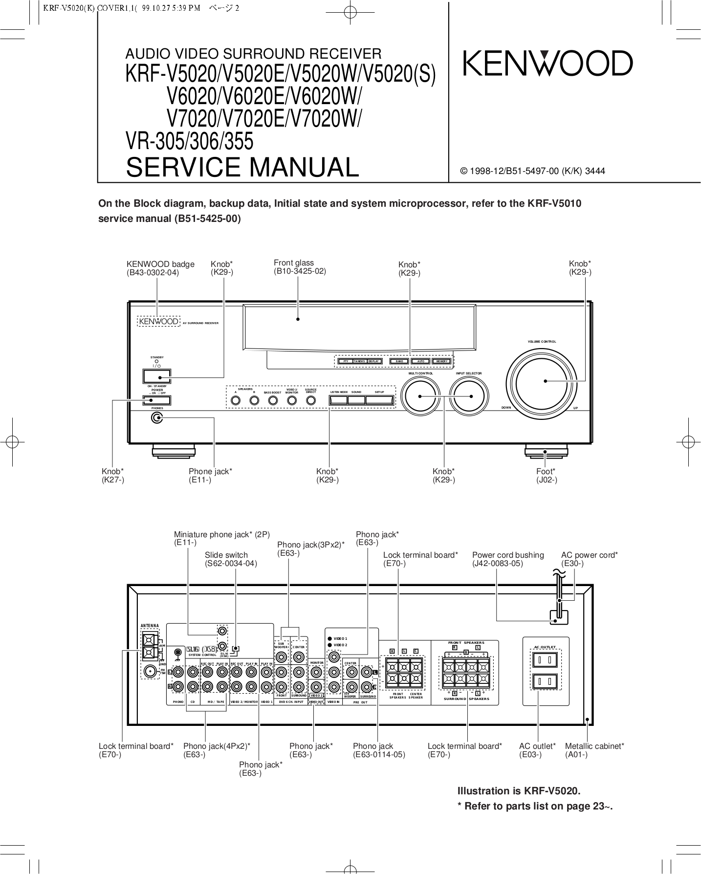 Kenwood Krf V5020 Wiring Diagram And Schematics Stereo For Surround Sound Pdf Manual Receiver Source Page Preview