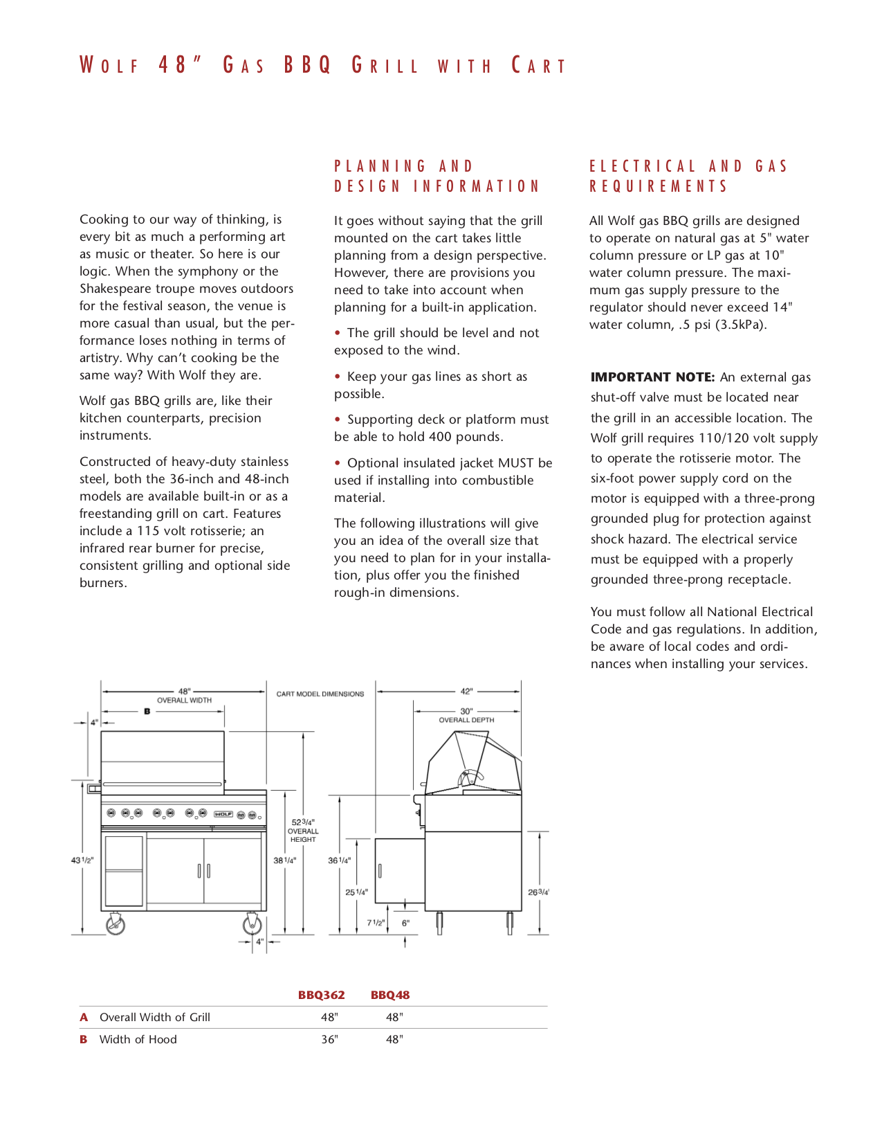 pdf for Wolf Grill BBQ48C manual