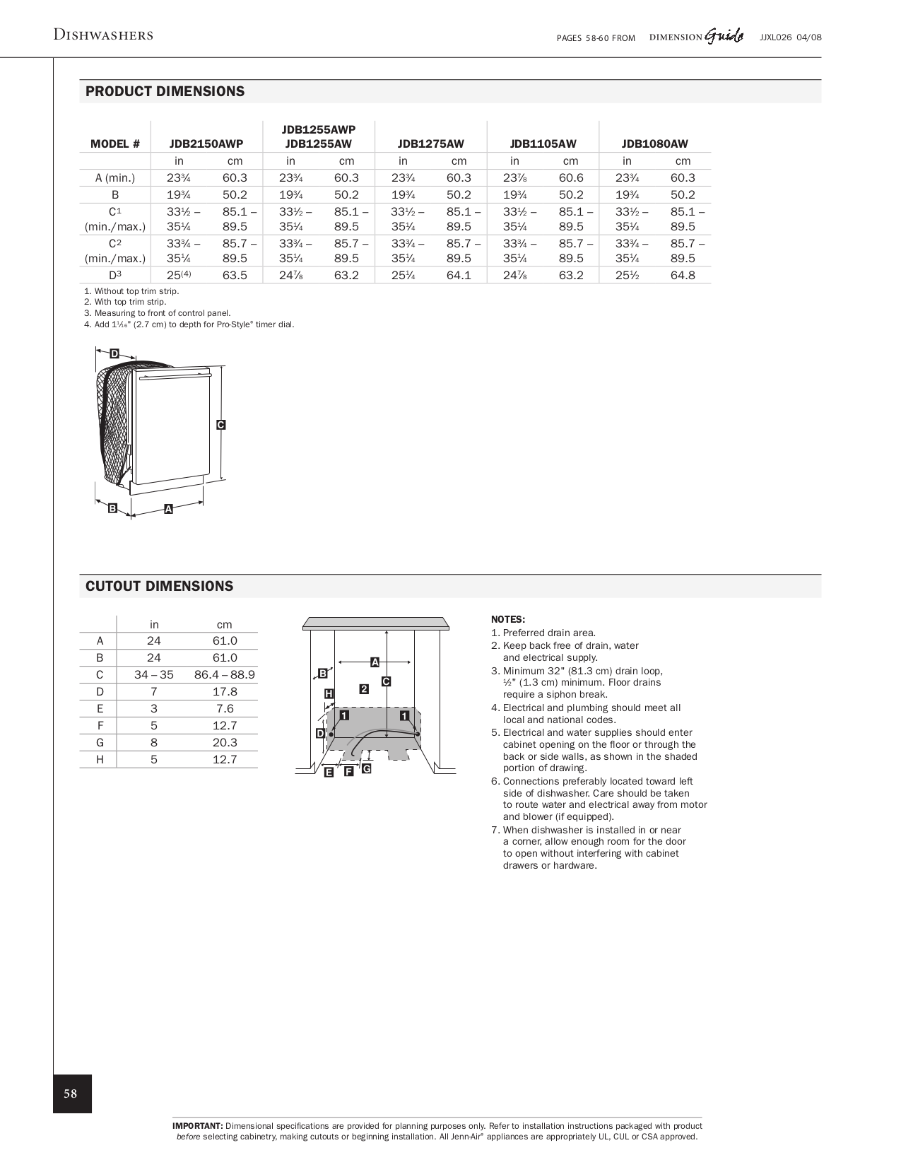 Jenn-Air Dishwasher JDB1105AW pdf page preview
