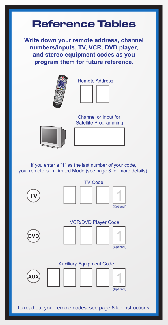 Lenoxx TV TV-505 pdf page preview