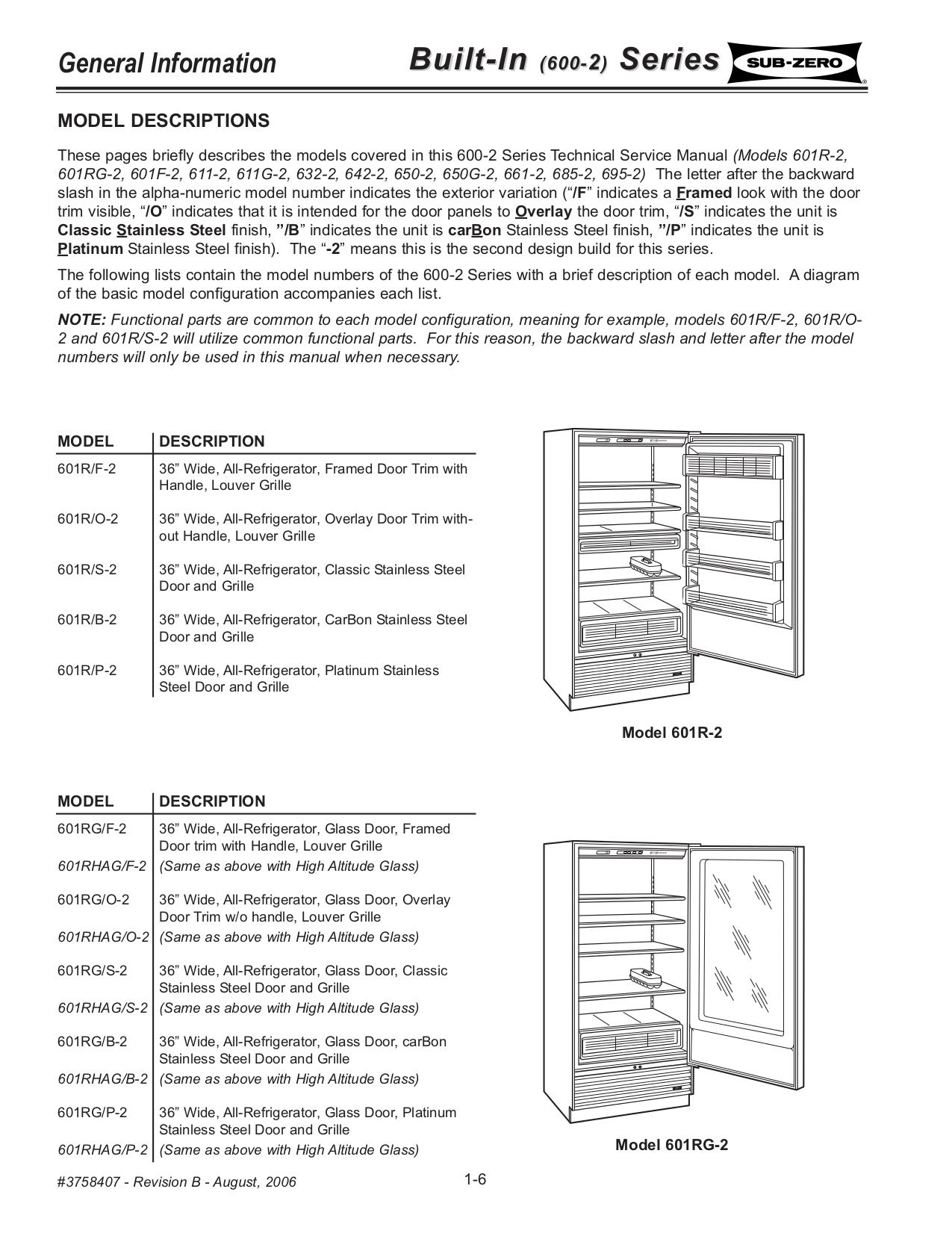Subzero Error Code Inside Fridge Top Panel Ranges Cooking Liances Home Wichita Ks