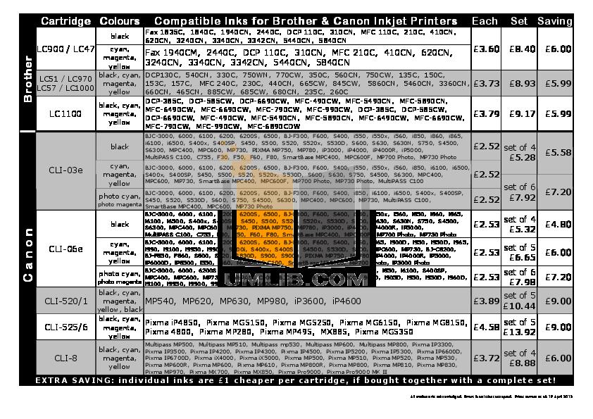 pdf for Canon Printer i6100 manual