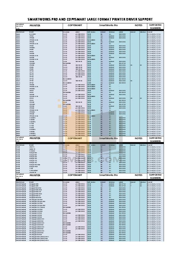 pdf for Canon Printer BJ-W3000 manual